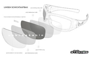 Gloryfy-Unbreakable-Eyewear-Sunglasses12